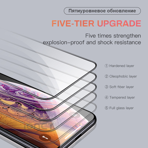 Image 2 - Full Cover 30D Protective Glass For iPhone 7 6 6s X Tempered glass on iPhone 7 8 Plus Xr Xs 11 pro Max X Screen Protector