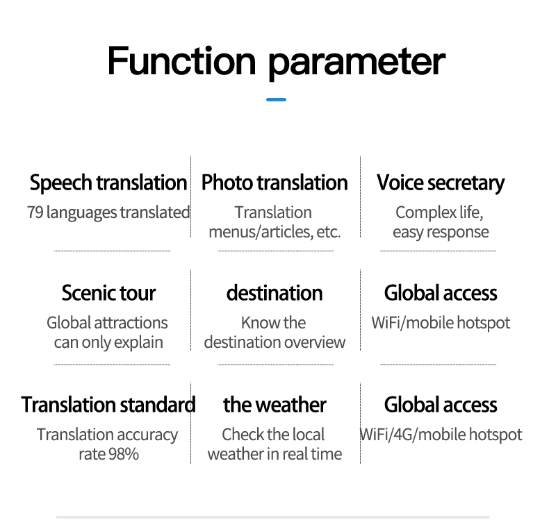 Voice and Photo Scanning Pocket Language Translator with 2.4 Inch Touch Screen and WIFI Supports 79 Languages and Offline Translation 18