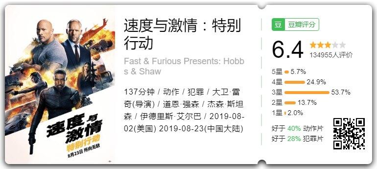 《速度与激情:特别行动》美版HD1080P英语中字资源