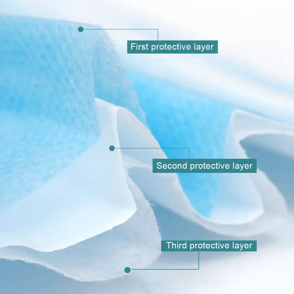 Image 3 - N95 Face Mask 50 Pcs Anti virus Medical Masks Disposable Face  Masks KF94 Filter Safety Dust 3 Laye Surgical Mask n95 mouth mask  -