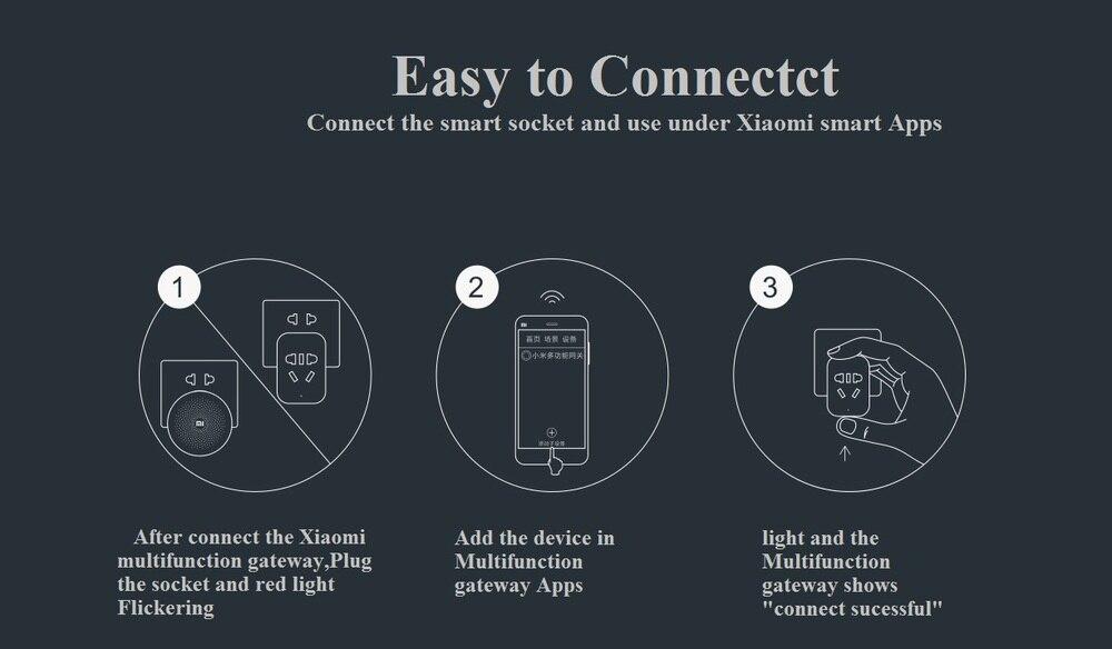 Xiaomi- MiJia-Smart-Socket-Plug-Zigbee (4)