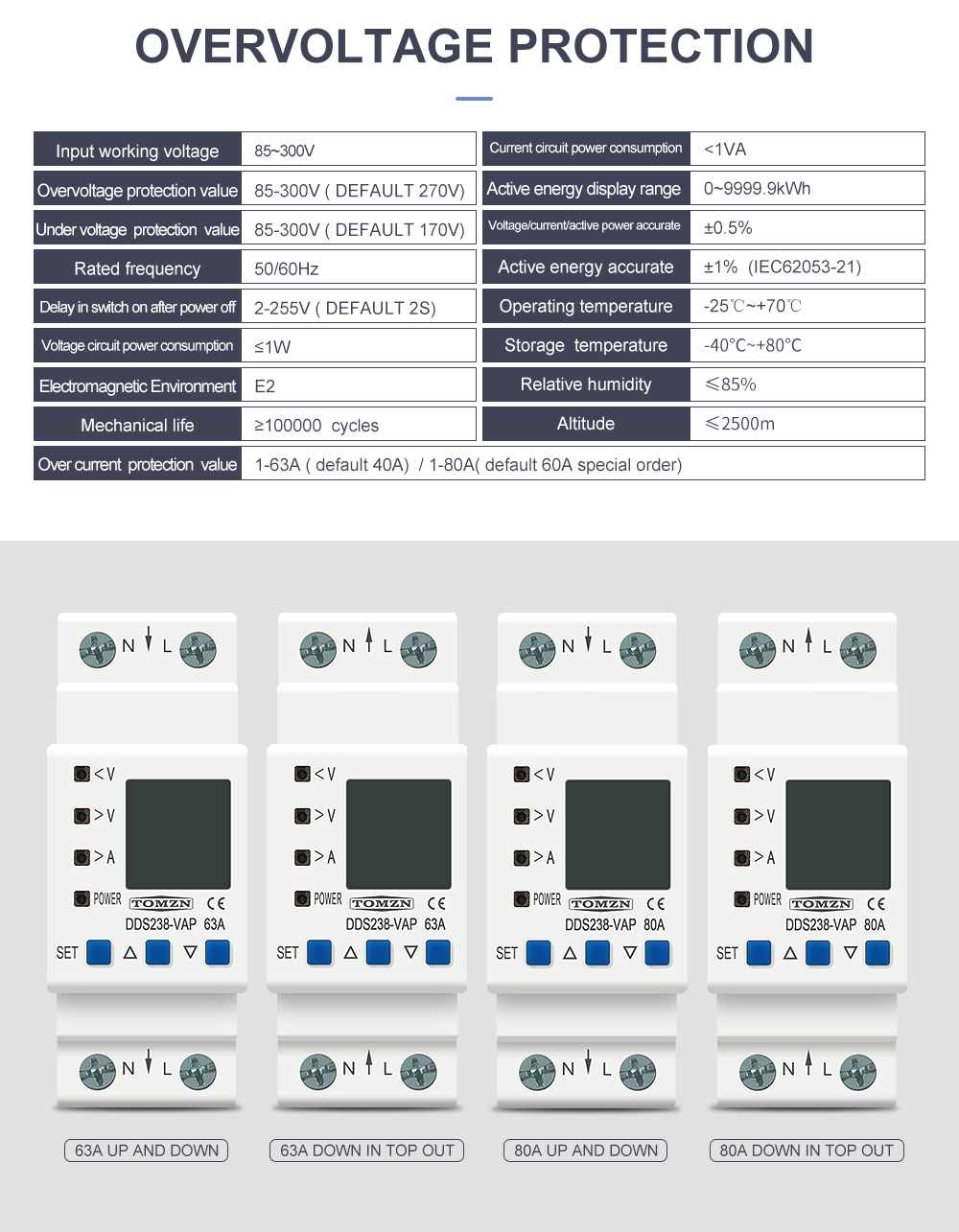 H2b11750478ec40d388c8e2e4ebc2ca9dP - 63A 80A 110V 230V Din rail adjustable over under voltage protective device current limit protection Voltmeter ammeter Kwh