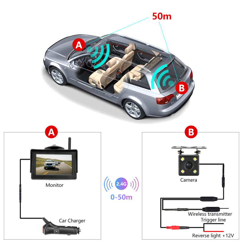 Image 3 - Jansite Reverse Camera Wireless 4.3'' Car Monitor Rear View Backup Camera Night Vision for RV Pickup Minivan Parking Assistance-in Vehicle Camera from Automobiles & Motorcycles