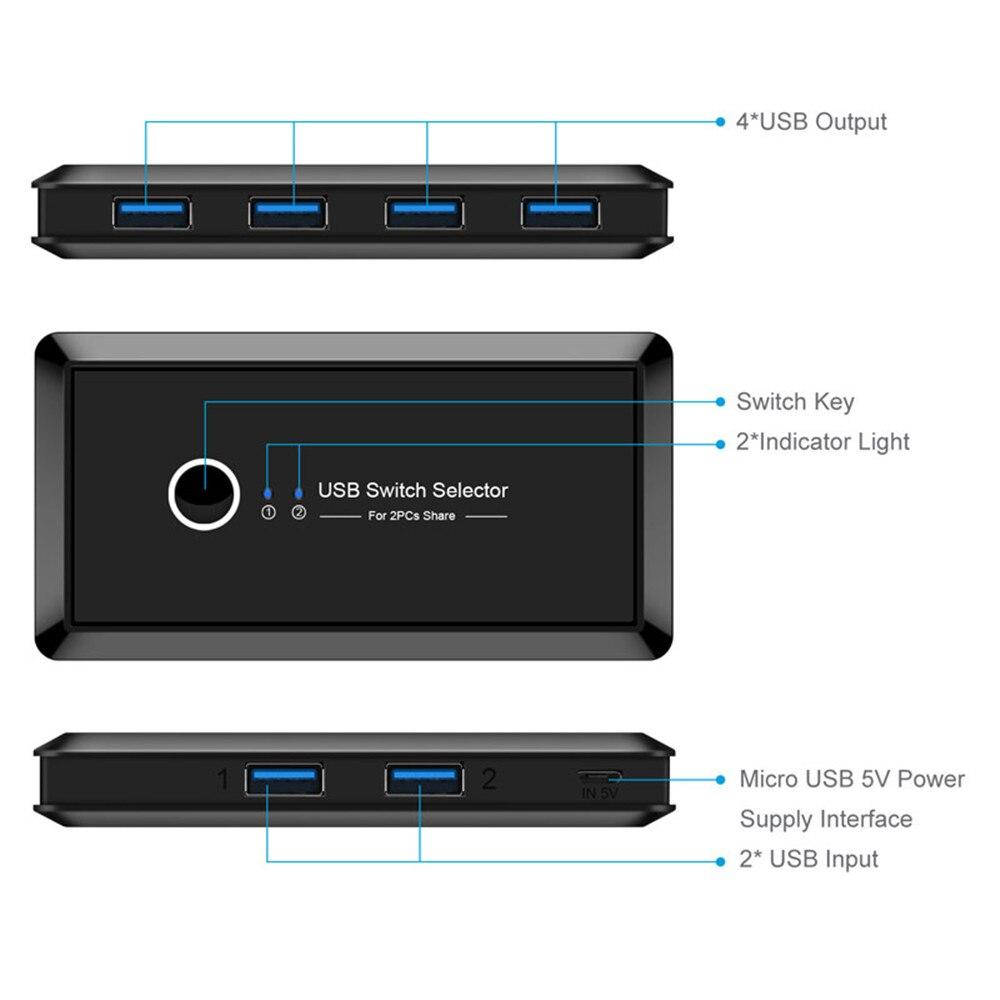 thegymyarraville.com.au Alician USB Multi-Interface Splitter 2-4 ...