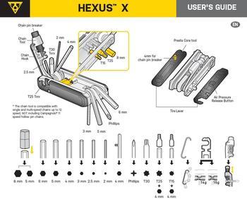 Lekka waga/kompaktowy rozmiar Topeak TT2573B HEXUS 2 II 1 6 wielofunkcyjny rower narzędzie TT2573B w/łamacz łańcucha i Torx stal hartowana