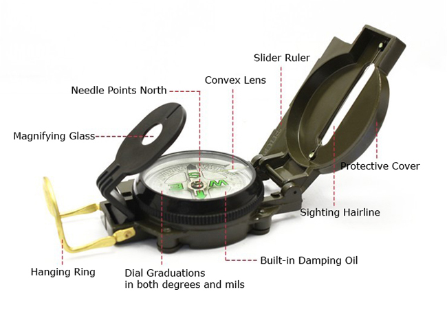Eyeskey DC1001 Portable Camping Compass Folding Lens Compass Metal Military Marching Lensatic Army Green