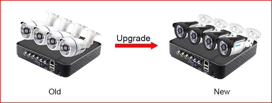 1-AHD Camera Kit CCTV System-1