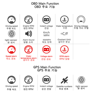 Image 5 - Car Universal Dual System HUD Head Up Display OBD II/GPS Interface Vehicle Speed MPH KM/h Engine RPM OverSpeed Warning Mileage