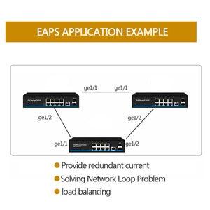 Image 4 - 8 יציאת מתג Gigabit PoE Ethernet מתג מנוהל PoE 48V מתג עם 2 Gigabit SFP חריצים IGMP VLAN ניהול poE מתג