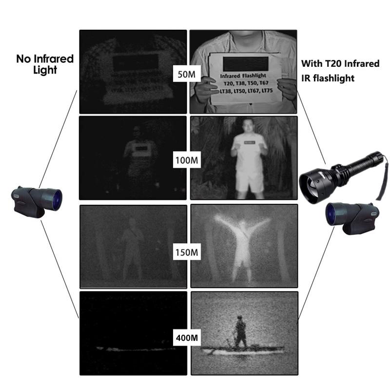 metros 70mm lente zoomable caça infravermelha predador