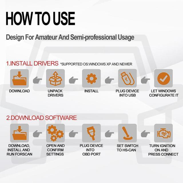 ELM327 OBD2 Scanner elm 327 USB v1.5 Bluetooth Code Reader Auto Diagnostic Scanner Tool Made for Forscan Automotive 4