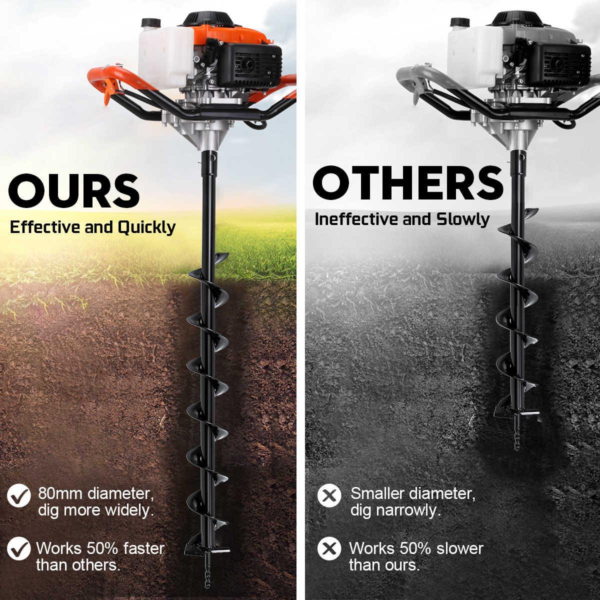 18CM/ 60cm Earth Auger Drill Bit Fence Borer For Garden