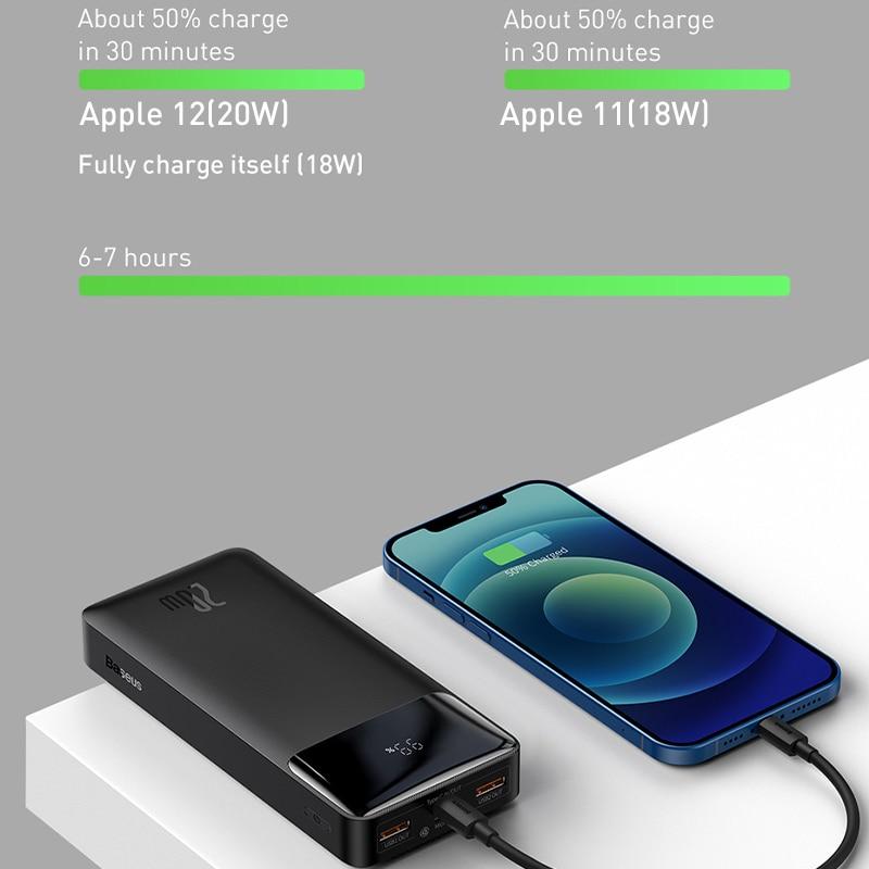 Baseus Power Bank 10000-30000mAh Portable Charging Powerbank 2