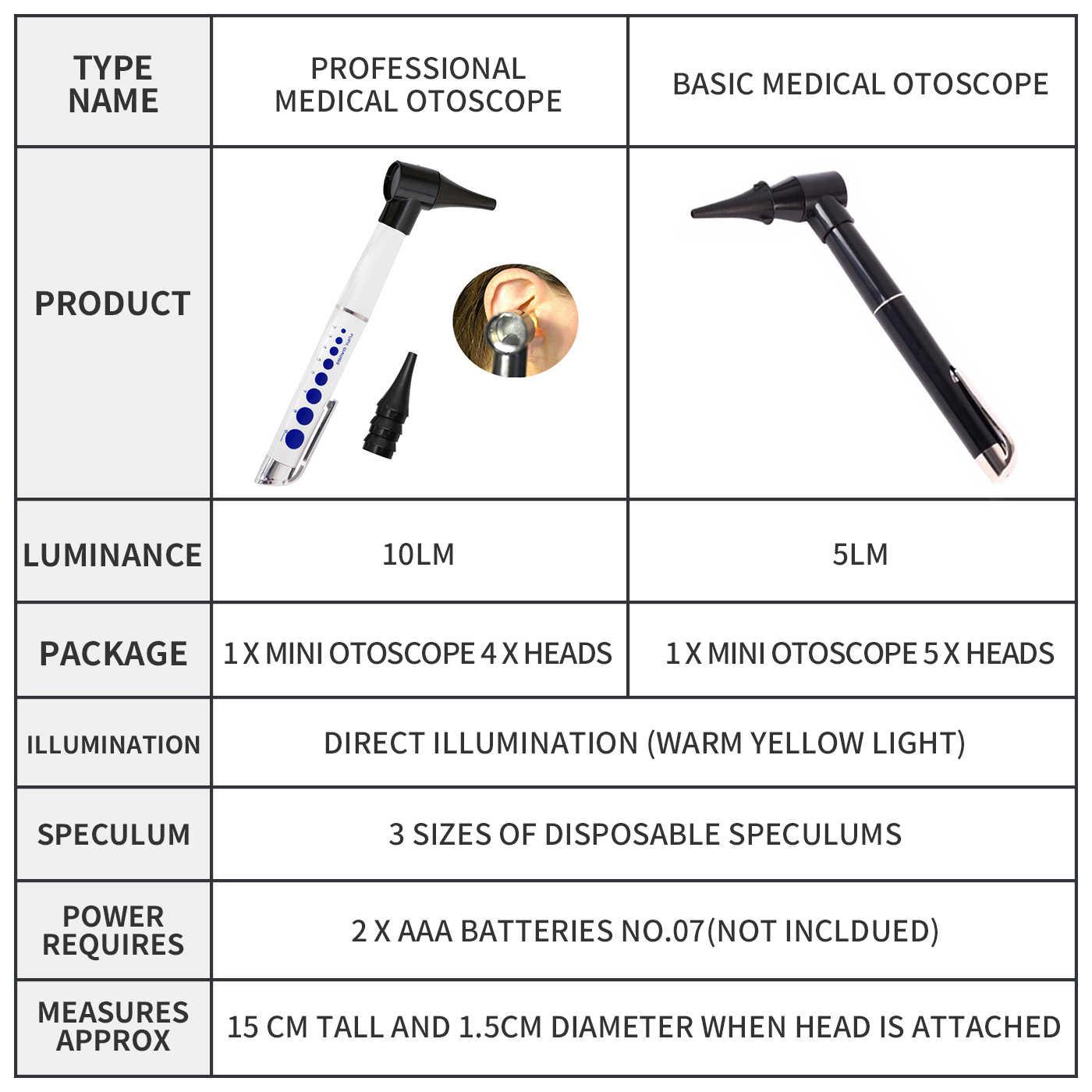 Medis Otoscope Telinga Medis Otoscope Pena Lampu Medis Telinga Kaca Pembesar Telinga Cleaner Set Klinis Medis Diagnostik Set