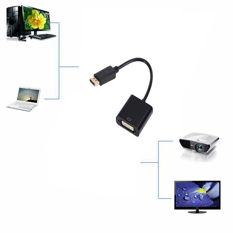For Display Port DP To DVI Cable 1080P Laptop DP To DVI Adapter Cables For Macbook Pro/Air