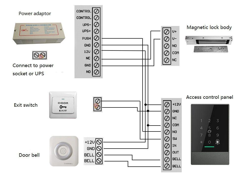 H2bf3eb6d287142bd834ddd9bae2e22bcG IP66 Waterproof WiFi App Access Control Reader, electronic furniture digital Keypad door lock card reader bluetooth smart lock