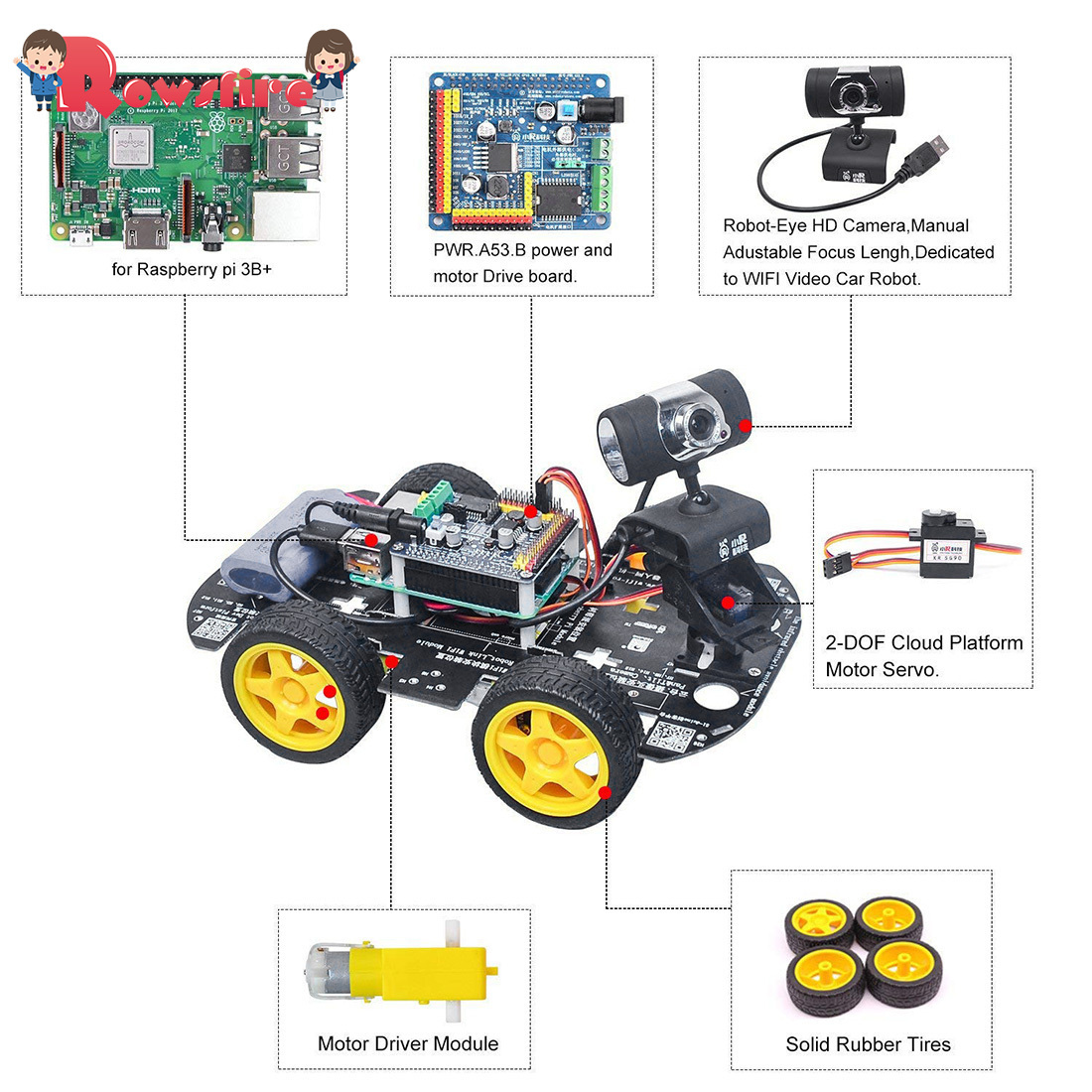 Programmable Robot DIY Wifi + Bluetooth Steam Educational Car With Graphic Programming XR BLOCK Linux Standard Version