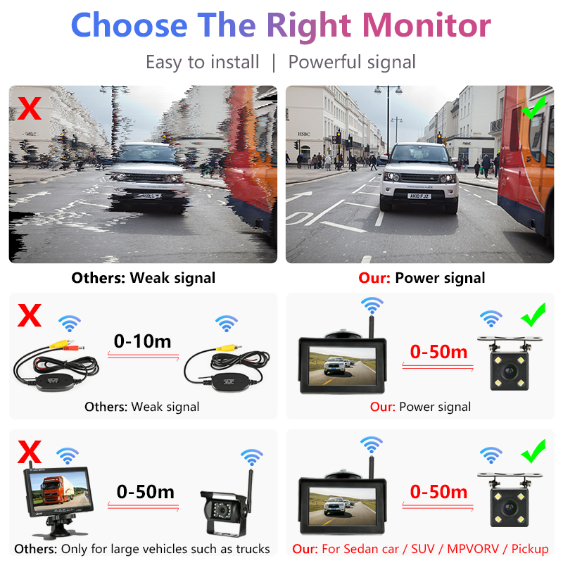 Image 4 - Jansite Reverse Camera Wireless 4.3'' Car Monitor Rear View Backup Camera Night Vision for RV Pickup Minivan Parking Assistance-in Vehicle Camera from Automobiles & Motorcycles