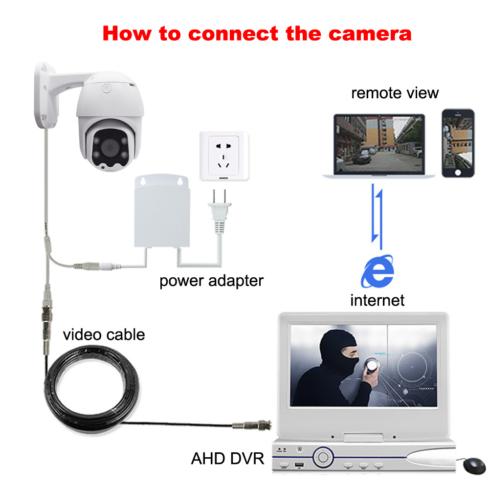 Image 5 - PTZ Camera AHD 2.0MP Outdoor 1080P CCTV Analog camera Speed Dome Security System Waterproof Surveillance Camera 30M Pan Tilt-in Surveillance Cameras from Security & Protection