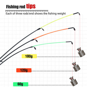 Image 4 - Sougayilang Feeder Fishing Rod Telescopic Spinning/6 Sections Travel Rod 3.0 3.3 3.6m Pesca Carp Feeder 60 180g Pole Fish Tackle