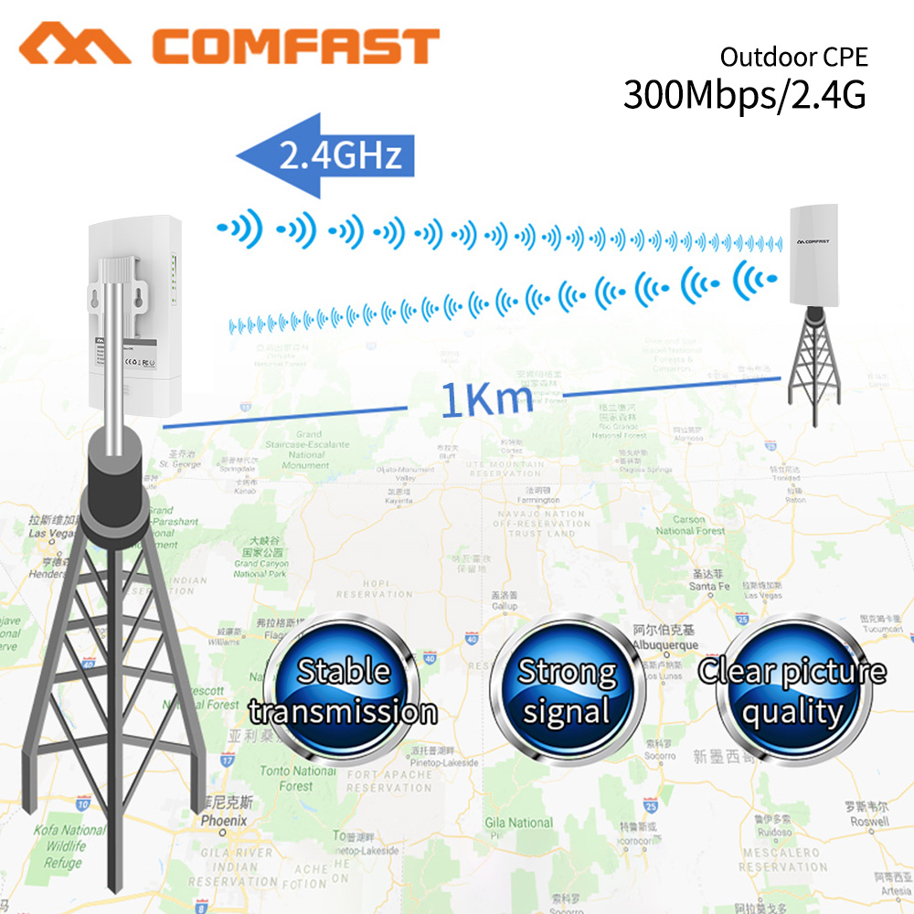 2.4Ghz Wireless Outdoor CPE Long Rang 300Mbps Wifi Router Antenna Wi-fi 1KM Wireless Point to Point Access Point Bridge AP(China)