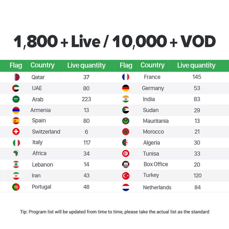 Image 2 - IPTV France Arabic Belgium Dutch IPTV Subscription IPTV M3u Algeria Netherlands Spain Germany Belgium Italian IP TV pk QHDTV-in Set-top Boxes from Consumer Electronics