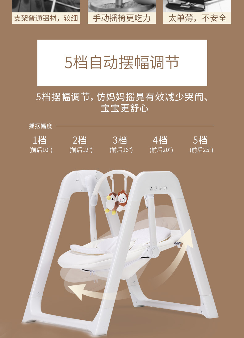 H2cfcef32912348f289cfbd90e1cc5aebb Electric Baby swing baby rocking chair multi-function Aviation aluminum baby cradle bed recliner comfort cradle berceau quality