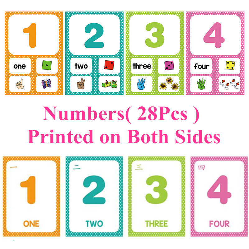 28Pcs/Set Double Sided Off Printin English&Numbers 1-100 Flash Cards Montessori Learning Educational Teaching Game Toys For Kids