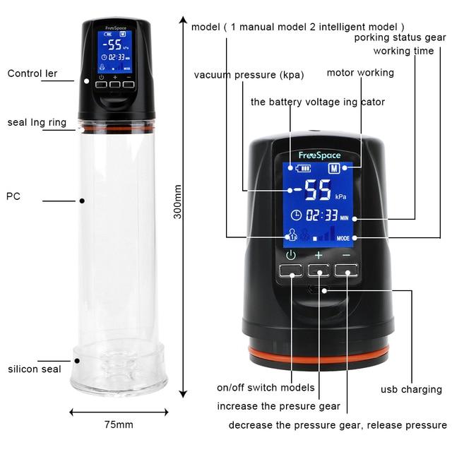 penis electronic