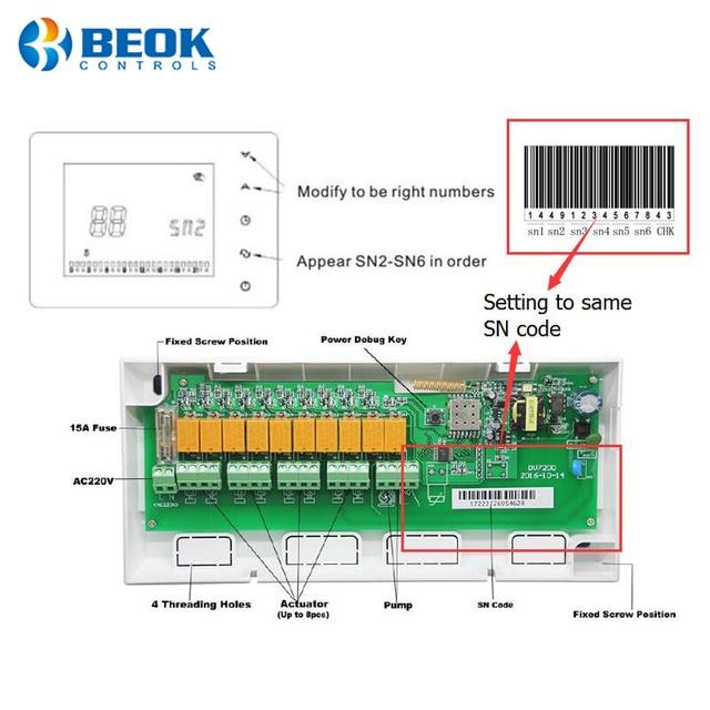 Фото bot x306 умный газовый котел беспроводной термостат для 8 подкамер цена