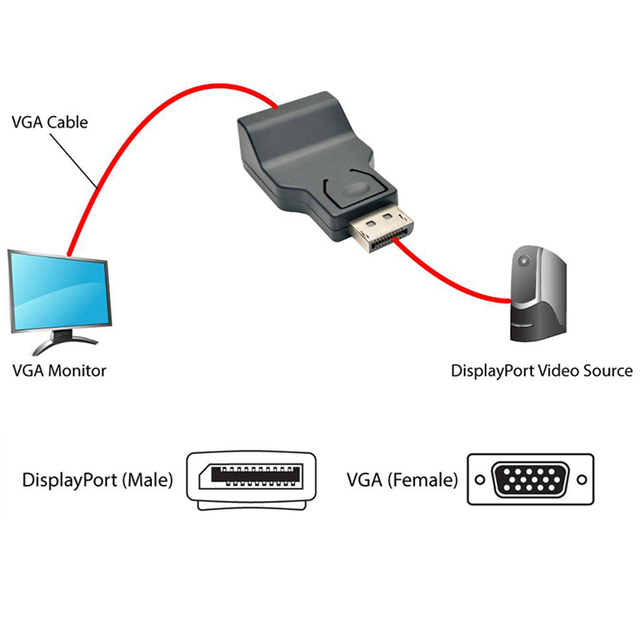 Display Port to VGA converter