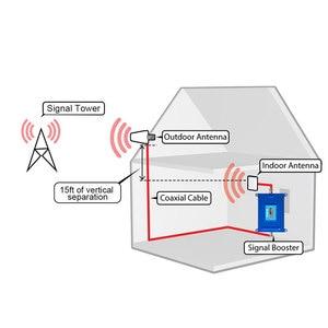 Image 5 - Lintratek 70dB High Gain 4G LTE B3 FDD 1800MHz Cellphone Signal Booster 4G Internet Cellular Amplifier Repeater Antenna Set S6