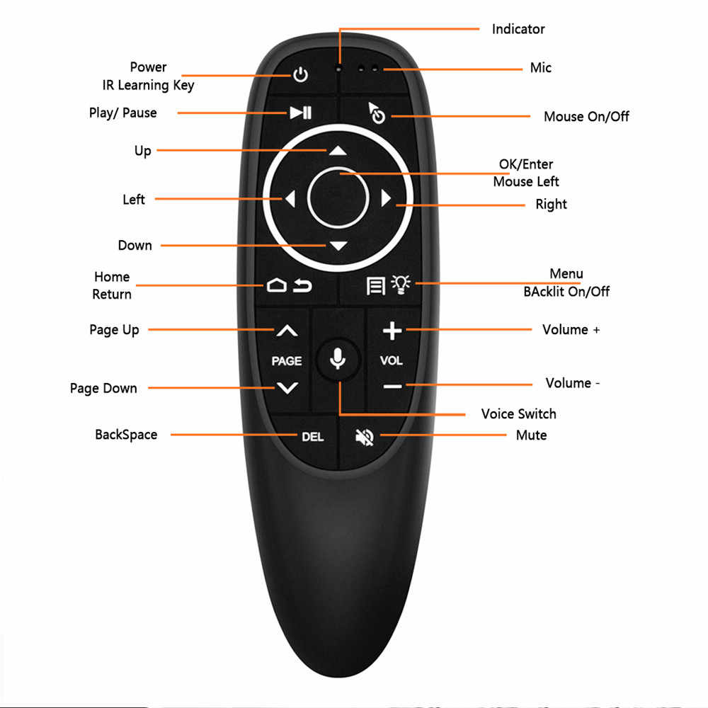 KEBIDU Backlit Fly Air Mouse Smart Voice Remote Control G10S Pro Nirkabel Gyro Sensing Smart Remote Control IR Belajar