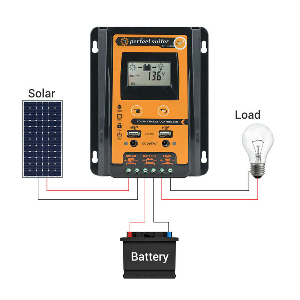 70A MPPT Solar Charge Controller Panel Dual USB Battery Regulator12//24V  US