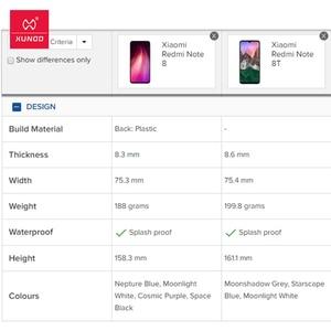 Image 5 - حافظة واقية من showkproof لهاتف Redmi نوت 8T غطاء حماية وسادة هوائية وواقي من الصدمات غطاء خلفي شفاف لهاتف شاومي Redmi نوت 8