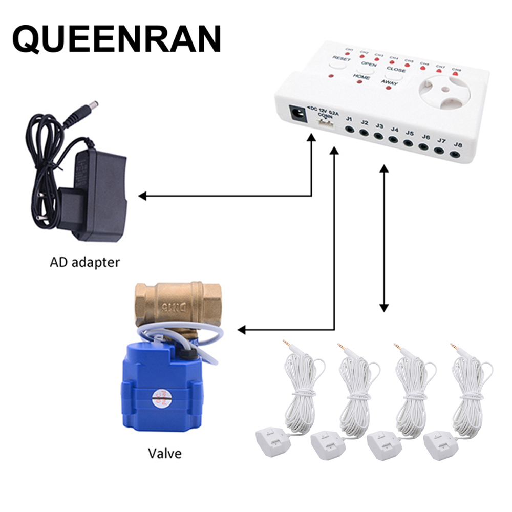 Russian Water Leak Sensor Alarm For Smart Home Flood Alter Overflow Leaking Detector With 1/2