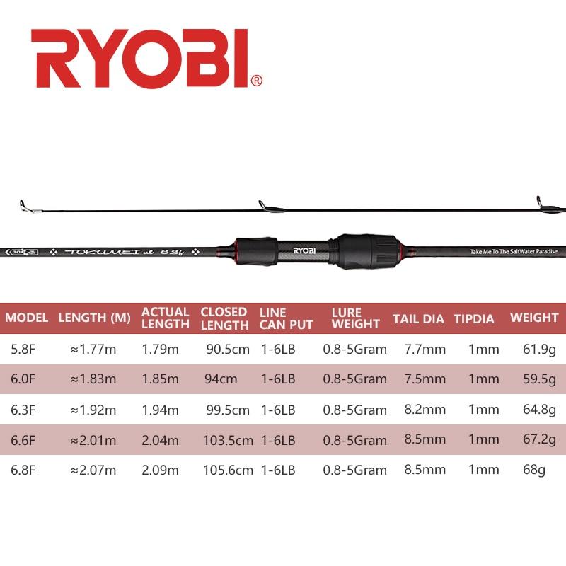 Image 2 - TOKUMEI Spinning fishing rod UL lure rod Carbon Fiber Fishing Rod  Fuji Guide rings 0.8 5g Lure Weight 1.77M 2.07M LengthFishing Rods