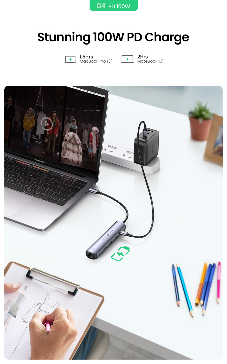 UGREEN USB C Hub Mini Size USB Type C 3.1 to 4K HDMI RJ45 USB 3.0 Adapter USB C Dock for MacBook Pro MacBook Air 2020 PC USB HUB