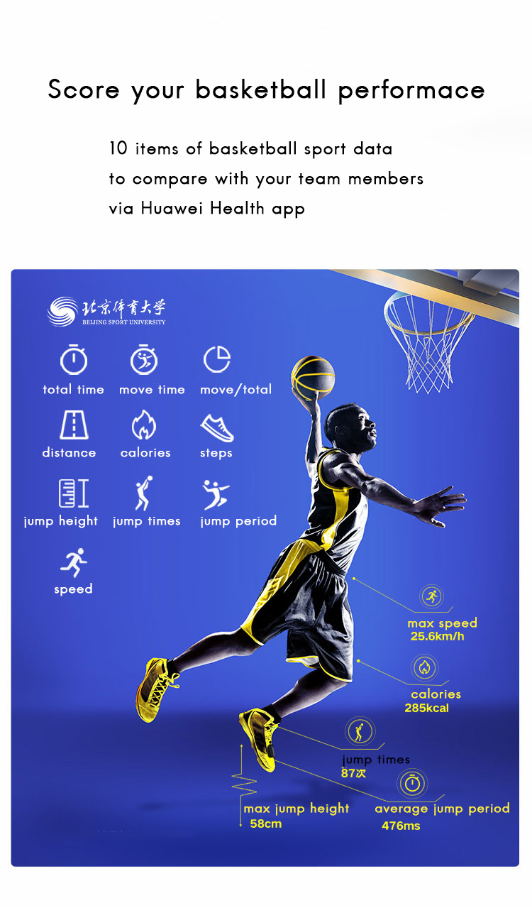 Original Huawei Honor Band 5 Basketball i Ver Smart Wristband Sports Running Waterproof 5ATM Sleep Nap Honor Band 5 Sports i (8)