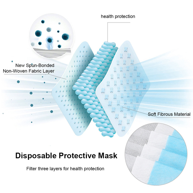 Stock! Disposable Face Mask Flu Protection Mask 3 Layers Anti Dust Breathable Mouth Masks Eyelash Extension Application 2