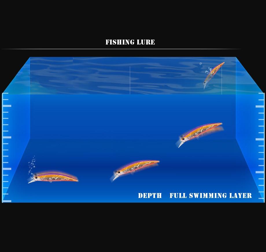 Глубокий дайвинг опускается на дно воблер Минноу для рыбалки