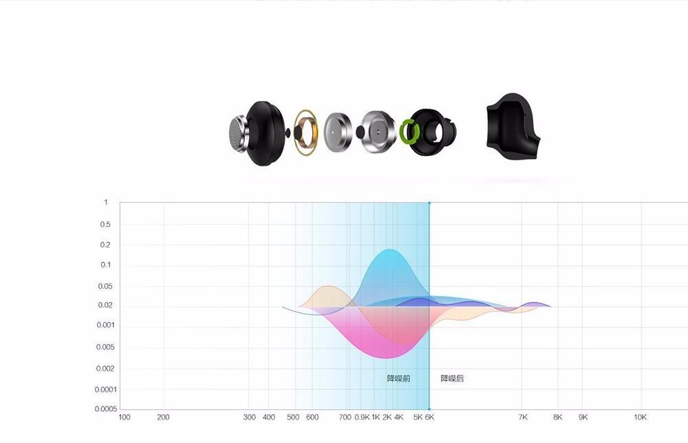 Mi Bluetooth Headphone Youth