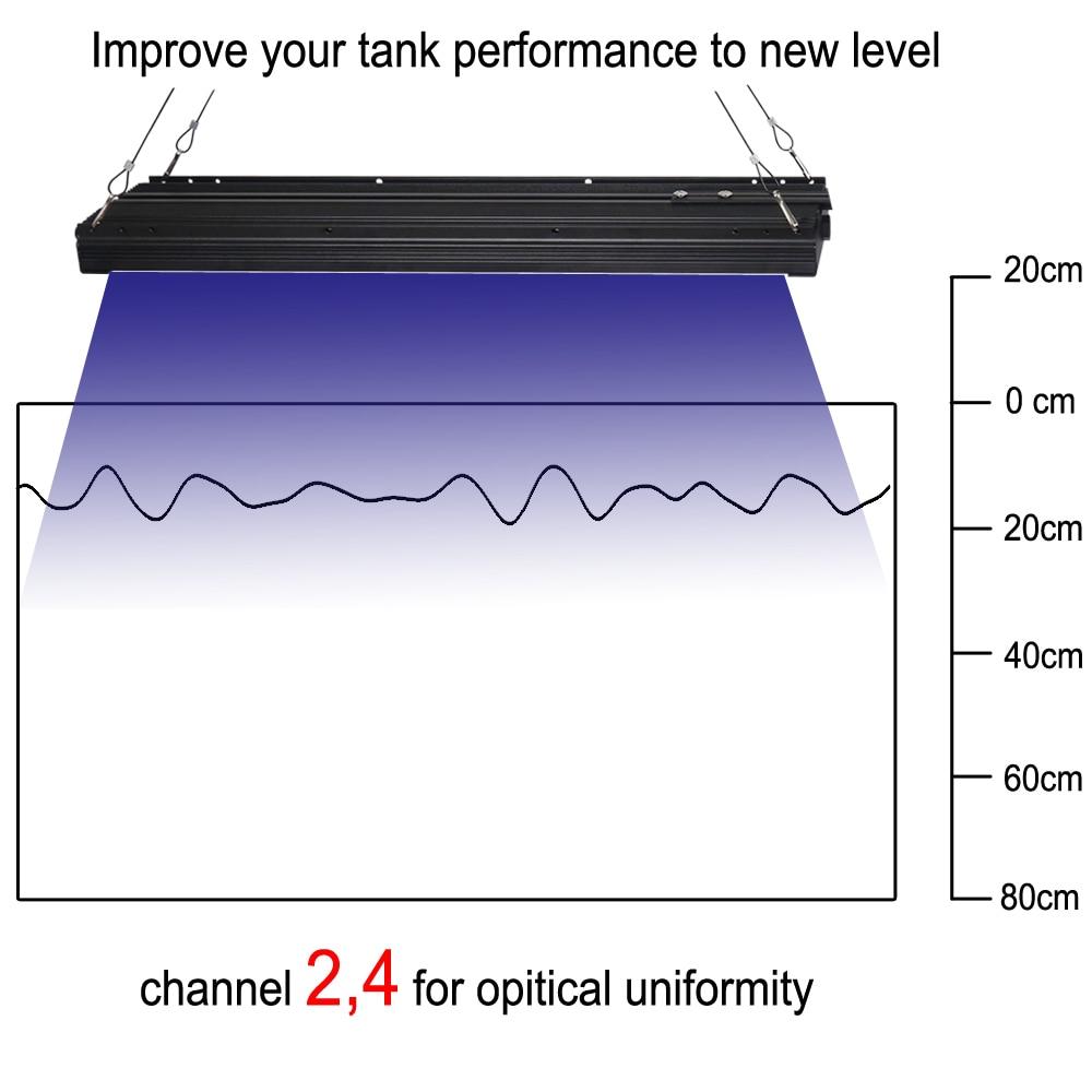 "Купить с кэшбэком PopBloom Marine Led Aquarium Light Full Spectrum Reef Aquarium Led Lighting for 120cm/48"" Coral Saltwater Aquarium Tank MJ4BP2"