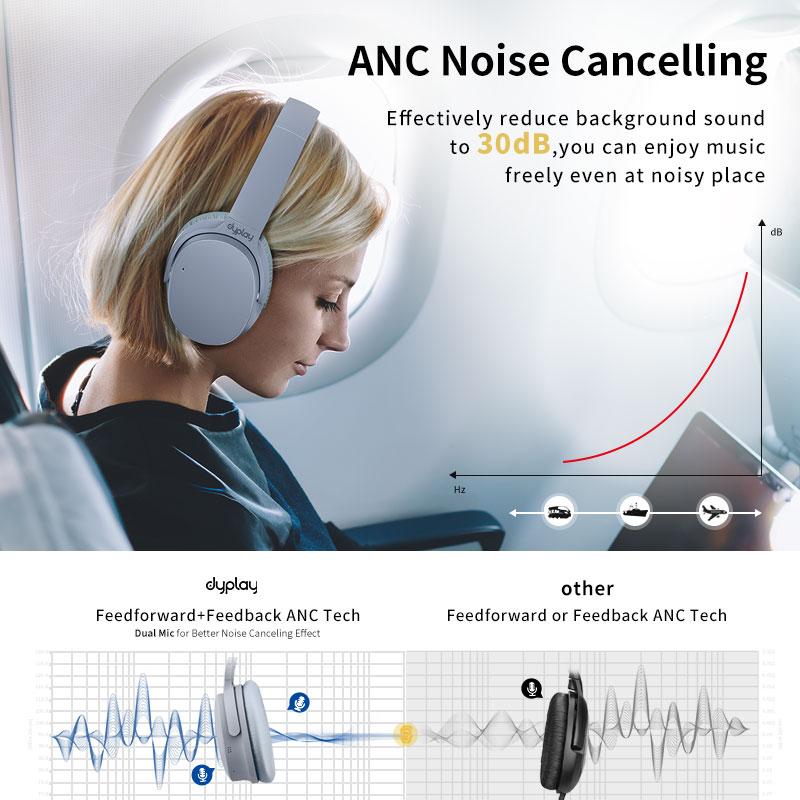 Auriculares con cancelación de ruido activa auriculares inalámbricos Bluetooth con caja para auriculares con micrófono para teléfonos móviles - 4