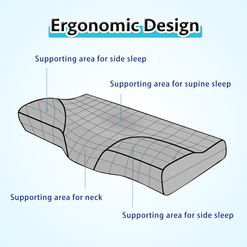 Image 2 - Orthopedic Pillow Solid Color Pillow With Memory Soft And Breathable Orthopedic Pillow For Sleep BE47004-in Body Pillows from Home & Garden