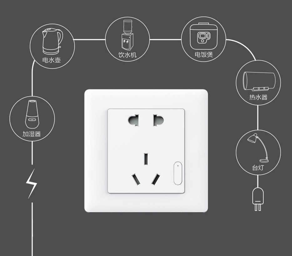 Aqara Wallซ็อกเก็ตZigbee Wireless Wall Outlet Mijiaสมาร์ทสวิตช์ซ็อกเก็ตทำงานสำหรับXiaomi Smart HomeชุดAPP
