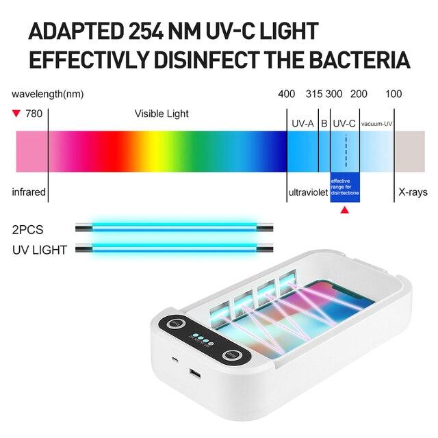 UV Sterilisator Desinfektion Box  4