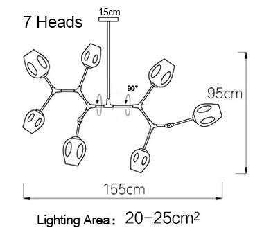 7 Heads