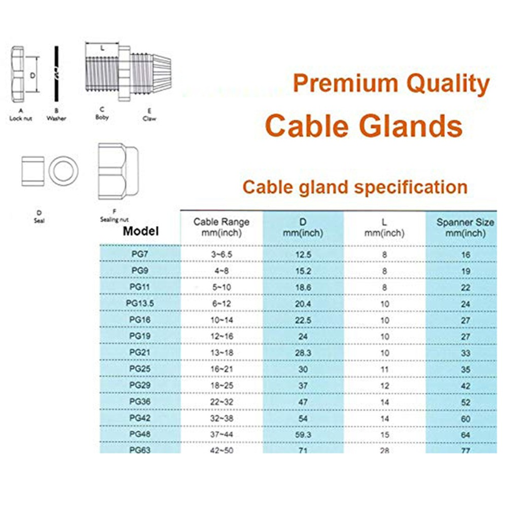 Cable Glands IP68 Compression M12 M16 M20 M25 M32 PG7 PG9 PG11 PG13.5 PG16
