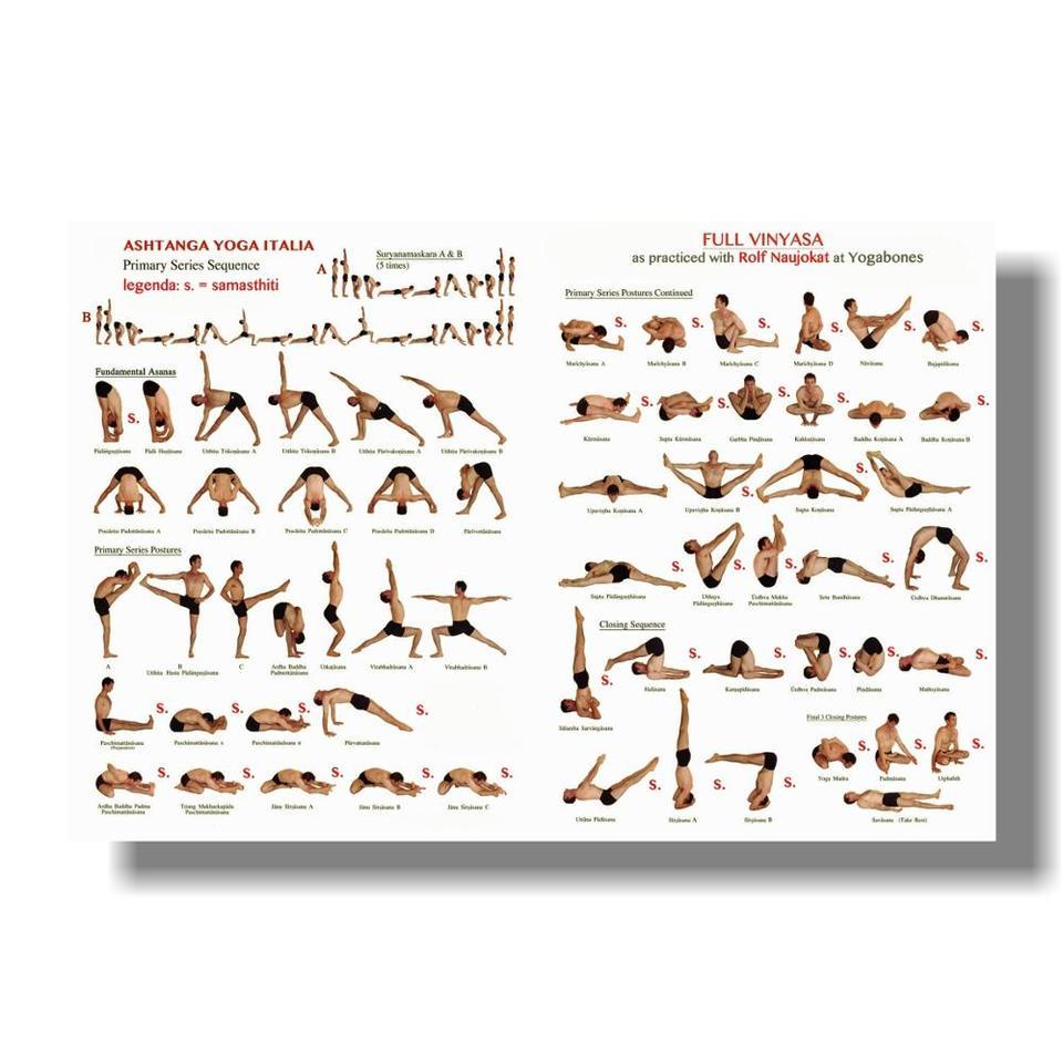 Ashtanga Vinyasa Yoga Pose Home Exercise Beginner Intermediate Chart Poster Art Silk Canvas Home Room Wall Printing Decor Aliexpress